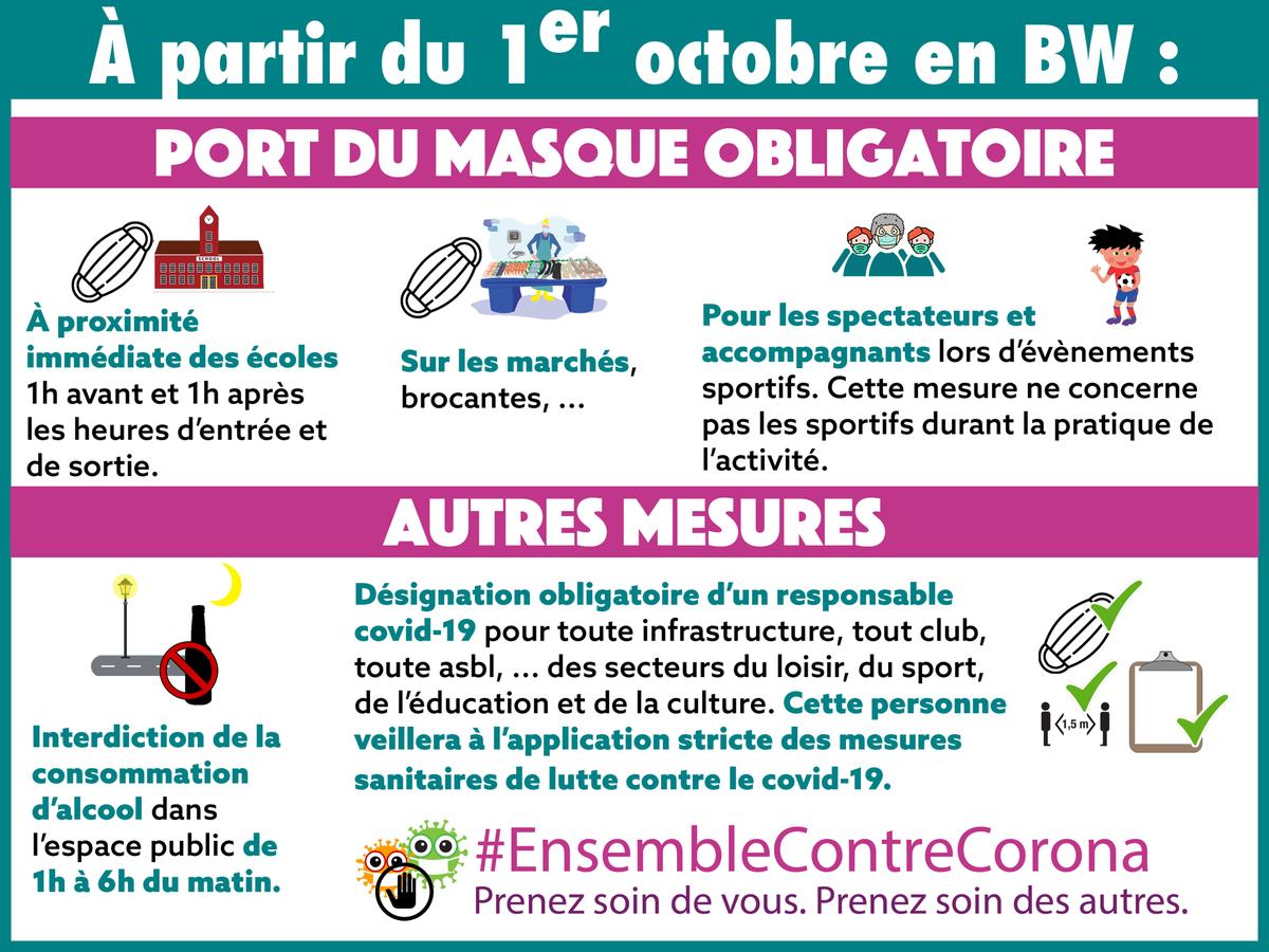infographie mesures BW Octobre