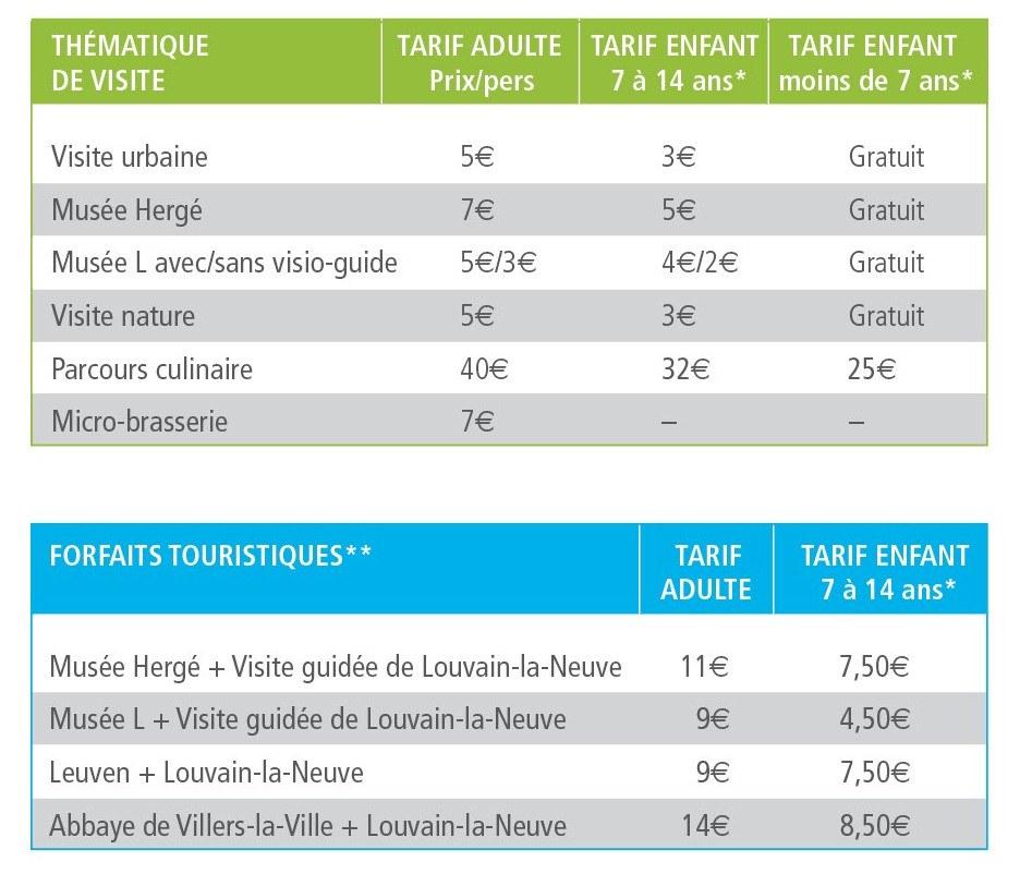 Tableau prix visites FR