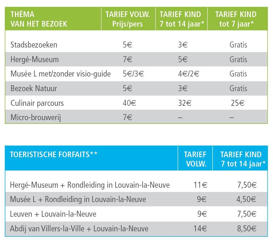 Tableau prix NL
